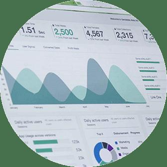 Responsive Webshop, Leistung, Chart